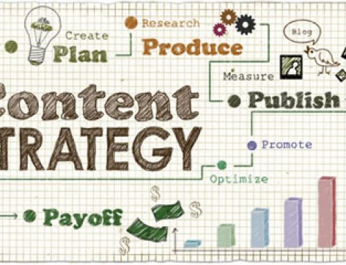 What Is a Content Marketing Strategy?