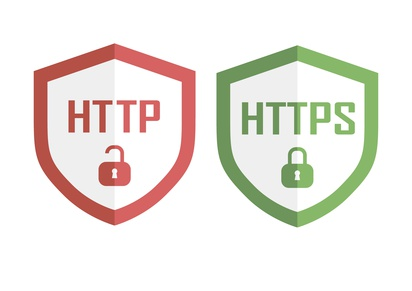 SSL Certificate/WP Plugin Installation and Configuration